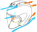 کلاه کاسکت(ایمنی) موتور سیکلت-تهویه هوا