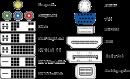 کامپیوتر رومیزی-خروجی تصویر